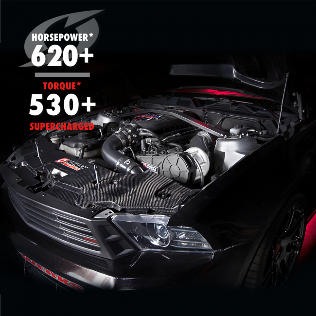 Fox Mustang Supercharger Tuning: 150-04-1013T Coming Soon